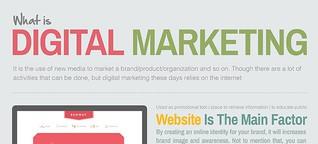 Online Marketing für Einsteiger [Infografik]