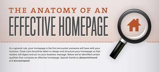 Frontpage Design: Die Elemente einer effektiven Homepage [Infografik]