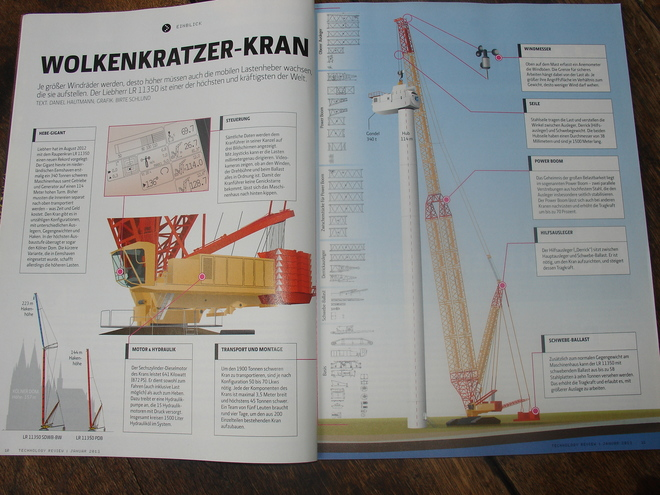 Wolkenkratzer-Kran - Technology Review