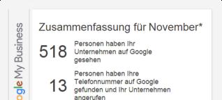 Statistik-eMail von Google My Business für lokale Unternehmen