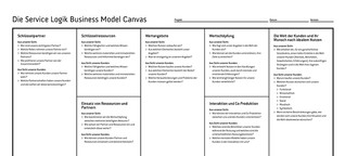 Service Logik Business Model Canvas