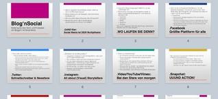 Sichtbarkeit für Blogger - Sicht- und Findbarkeit mit Social Media