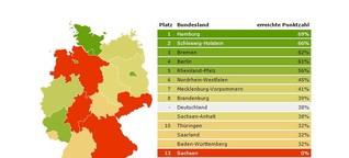 Arbeit von Behörden: So transparent ist Ihr Bundesland