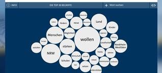 WDR-Data: Wörter der Wahl