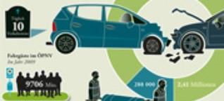 Mobilität der Zukunft: Jeder fährt mit jedem