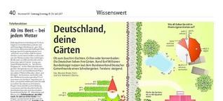 Deutschland, deine Gärten