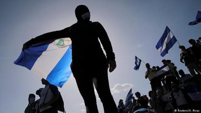 Nicaragua: Torture, blacklists and job dismissals