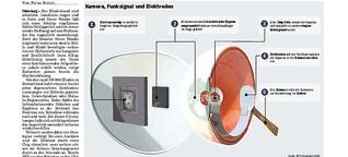 Elektronik statt Retina
