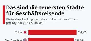 Infografik: Die teuersten Städte für Geschäftsreisende