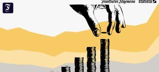 F.A.Z.-Serie Schneller Schlau: Werden die Reichen noch reicher?